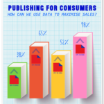 Publishing-for-Consumers